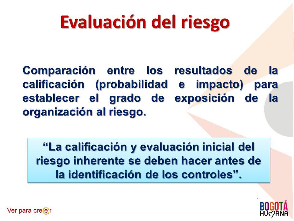 Evaluación del riesgo Comparación entre los resultados de la calificación (probabilidad e impacto) para establecer el grado de exposición de la organi