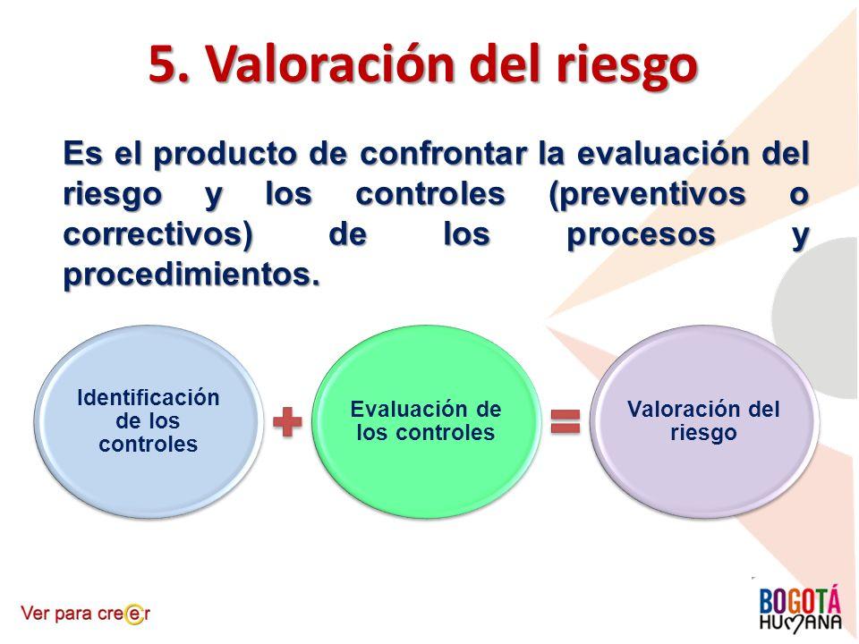 5. Valoración del riesgo Es el producto de confrontar la evaluación del riesgo y los controles (preventivos o correctivos) de los procesos y procedimi