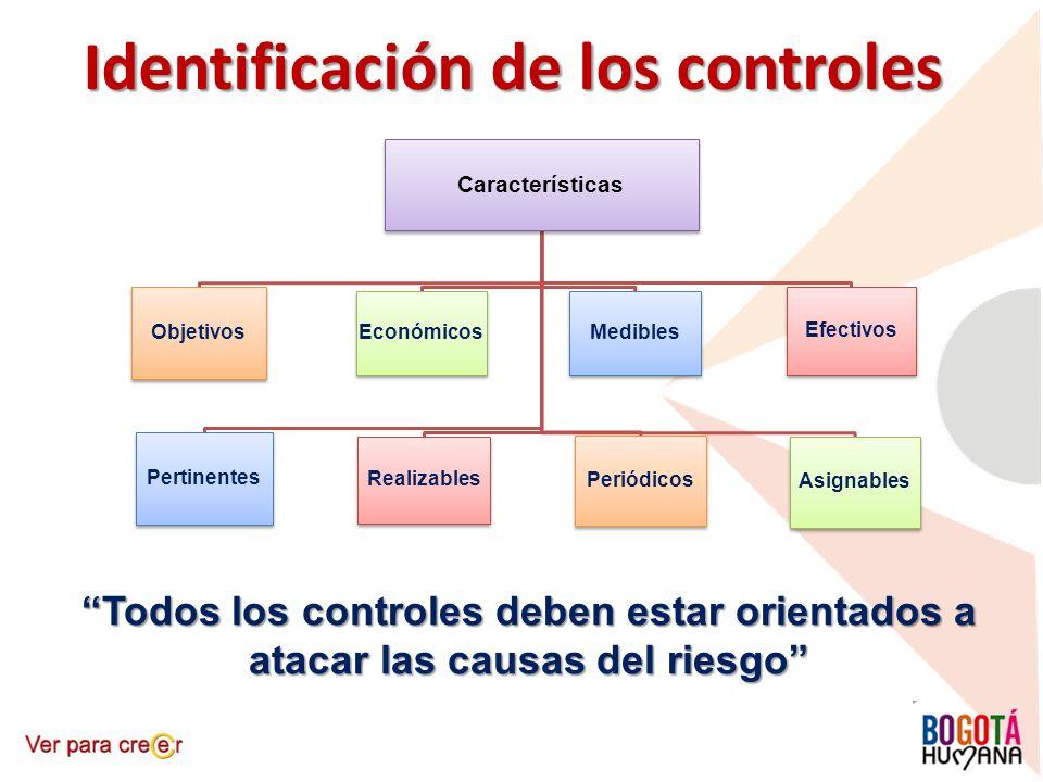 Identificación de los controles Todos los controles deben estar orientados a atacar las causas del riesgo Características Objetivos Pertinentes Económ