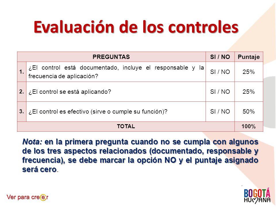 Evaluación de los controles PREGUNTASSI / NOPuntaje 1. ¿El control está documentado, incluye el responsable y la frecuencia de aplicación? SI / NO25%
