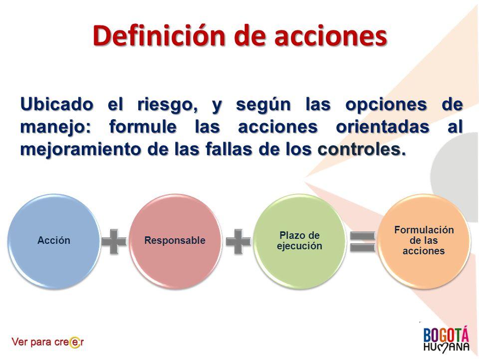 Definición de acciones Ubicado el riesgo, y según las opciones de manejo: formule las acciones orientadas al mejoramiento de las fallas de los control
