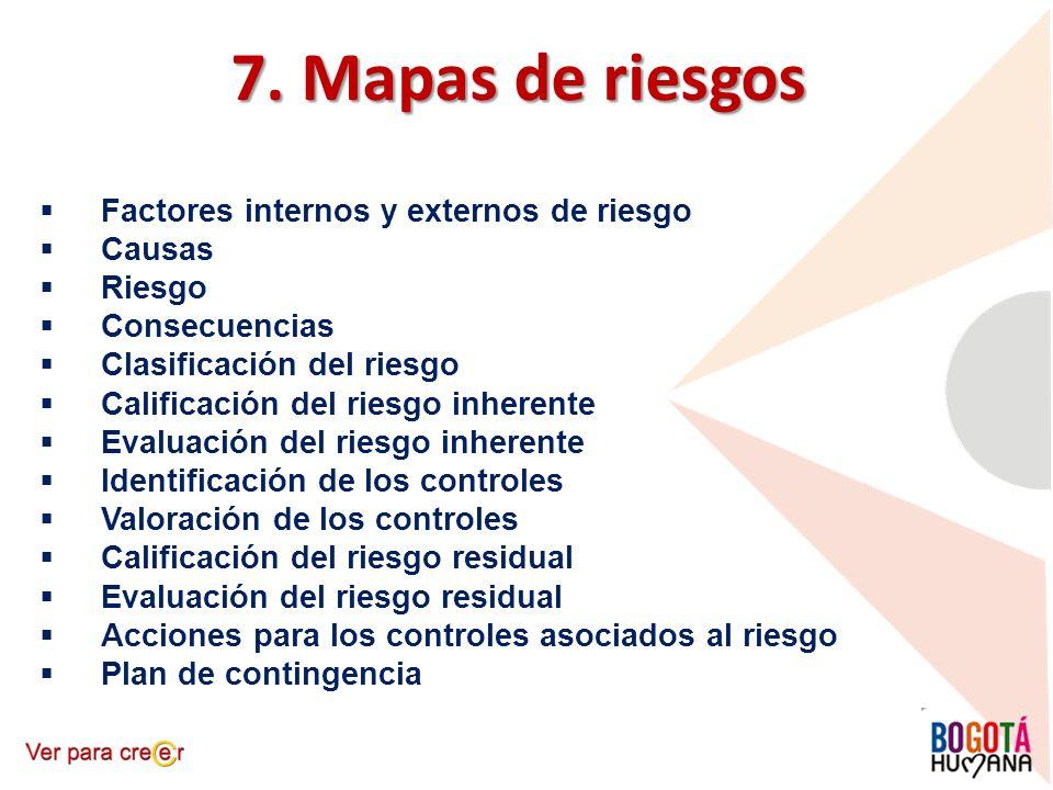 7. Mapas de riesgos Factores internos y externos de riesgo Causas Riesgo Consecuencias Clasificación del riesgo Calificación del riesgo inherente Eval