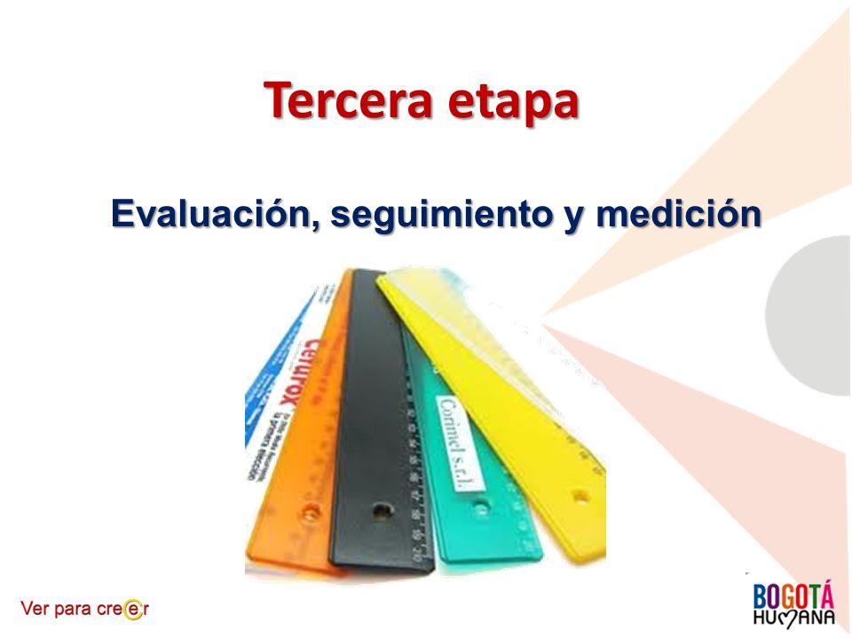 Tercera etapa Evaluación, seguimiento y medición