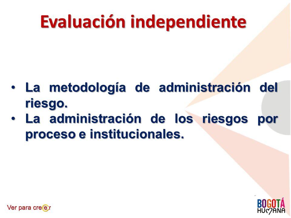 Evaluación independiente La metodología de administración del riesgo.La metodología de administración del riesgo. La administración de los riesgos por