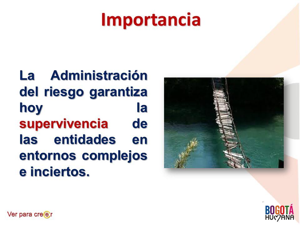 Importancia La Administración del riesgo garantiza hoy la supervivencia de las entidades en entornos complejos e inciertos.