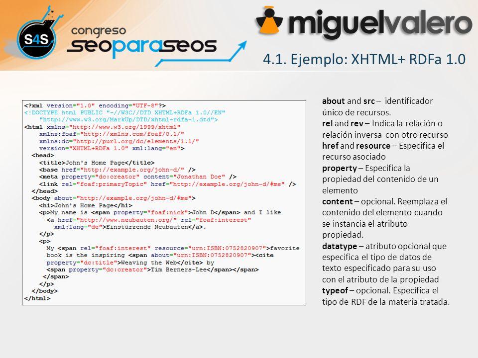 4.1.Ejemplo: XHTML+ RDFa 1.0 about and src – identificador único de recursos.