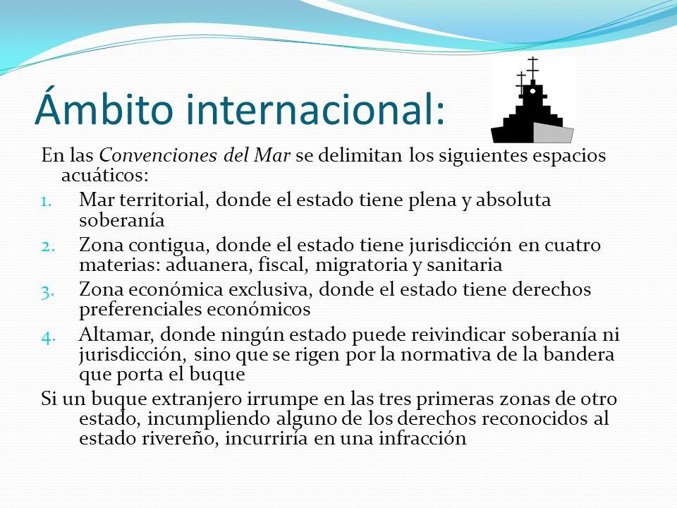 Ámbito internacional: En las Convenciones del Mar se delimitan los siguientes espacios acuáticos: 1. Mar territorial, donde el estado tiene plena y ab