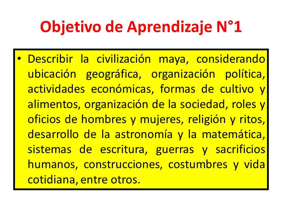 Objetivo de Aprendizaje N°1 Describir la civilización maya, considerando ubicación geográfica, organización política, actividades económicas, formas d