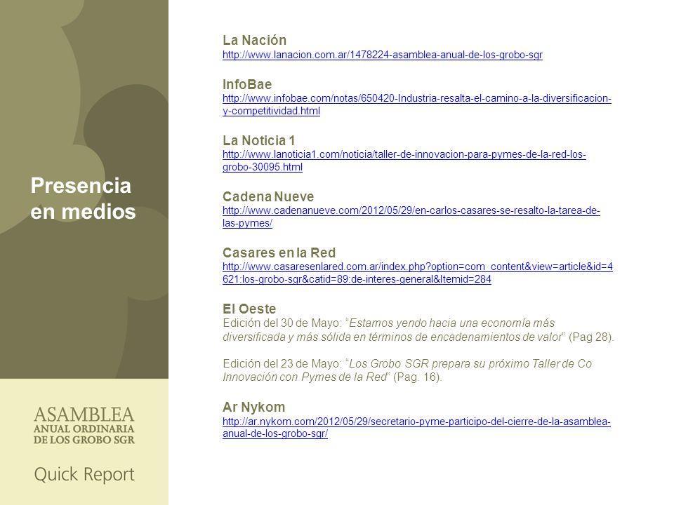 La Nación http://www.lanacion.com.ar/1478224-asamblea-anual-de-los-grobo-sgr InfoBae http://www.infobae.com/notas/650420-Industria-resalta-el-camino-a-la-diversificacion- y-competitividad.html La Noticia 1 http://www.lanoticia1.com/noticia/taller-de-innovacion-para-pymes-de-la-red-los- grobo-30095.html Cadena Nueve http://www.cadenanueve.com/2012/05/29/en-carlos-casares-se-resalto-la-tarea-de- las-pymes/ Casares en la Red http://www.casaresenlared.com.ar/index.php option=com_content&view=article&id=4 621:los-grobo-sgr&catid=89:de-interes-general&Itemid=284 El Oeste Edición del 30 de Mayo: Estamos yendo hacia una economía más diversificada y más sólida en términos de encadenamientos de valor (Pag 28).