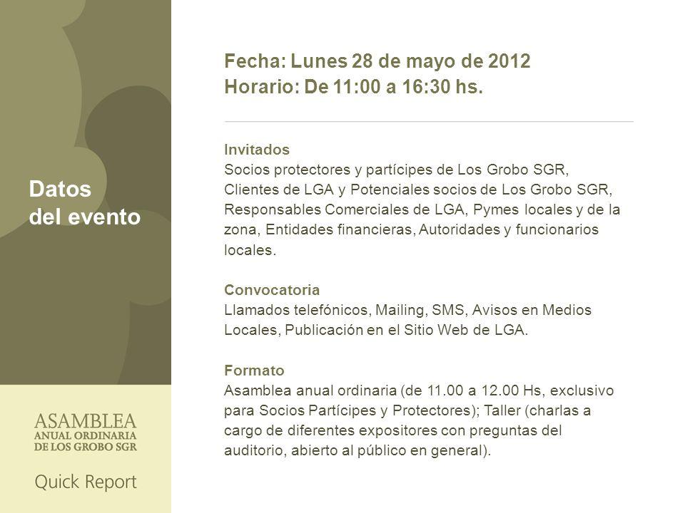 Fecha: Lunes 28 de mayo de 2012 Horario: De 11:00 a 16:30 hs.