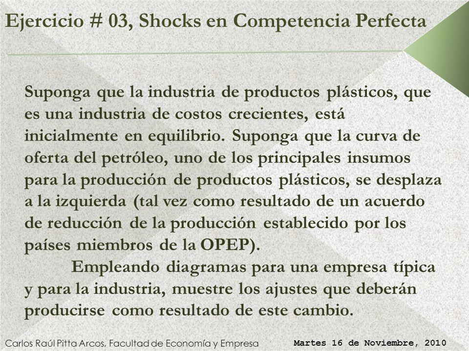 Ejercicio # 02, Of. Competitiva (Solución) Carlos Raúl Pitta Arcos, Facultad de Economía y Empresa Martes 16 de Noviembre, 2010 CMg = dCT/dQ = 0,002Q.