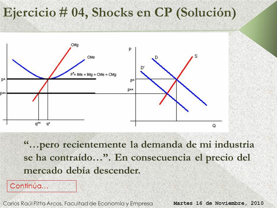 Ejercicio # 04, Shocks en CP (Solución) Carlos Raúl Pitta Arcos, Facultad de Economía y Empresa Martes 16 de Noviembre, 2010 …estaba obteniendo benefi