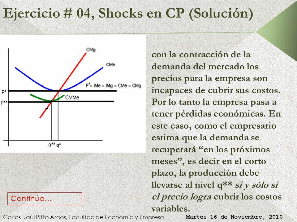 Ejercicio # 04, Shocks en CP (Solución) Carlos Raúl Pitta Arcos, Facultad de Economía y Empresa Martes 16 de Noviembre, 2010 …pero recientemente la de