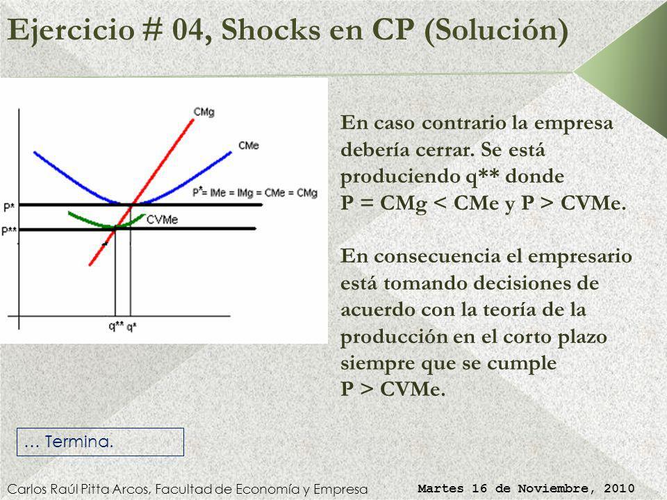 Ejercicio # 04, Shocks en CP (Solución) Carlos Raúl Pitta Arcos, Facultad de Economía y Empresa Martes 16 de Noviembre, 2010 con la contracción de la
