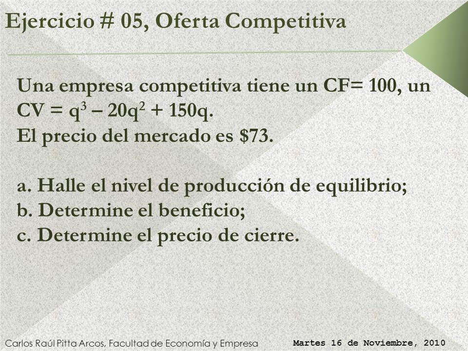 Ejercicio # 04, Shocks en CP (Solución) Carlos Raúl Pitta Arcos, Facultad de Economía y Empresa Martes 16 de Noviembre, 2010 En caso contrario la empr
