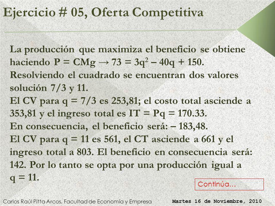 Ejercicio # 05, Oferta Competitiva Carlos Raúl Pitta Arcos, Facultad de Economía y Empresa Martes 16 de Noviembre, 2010 Una empresa competitiva tiene