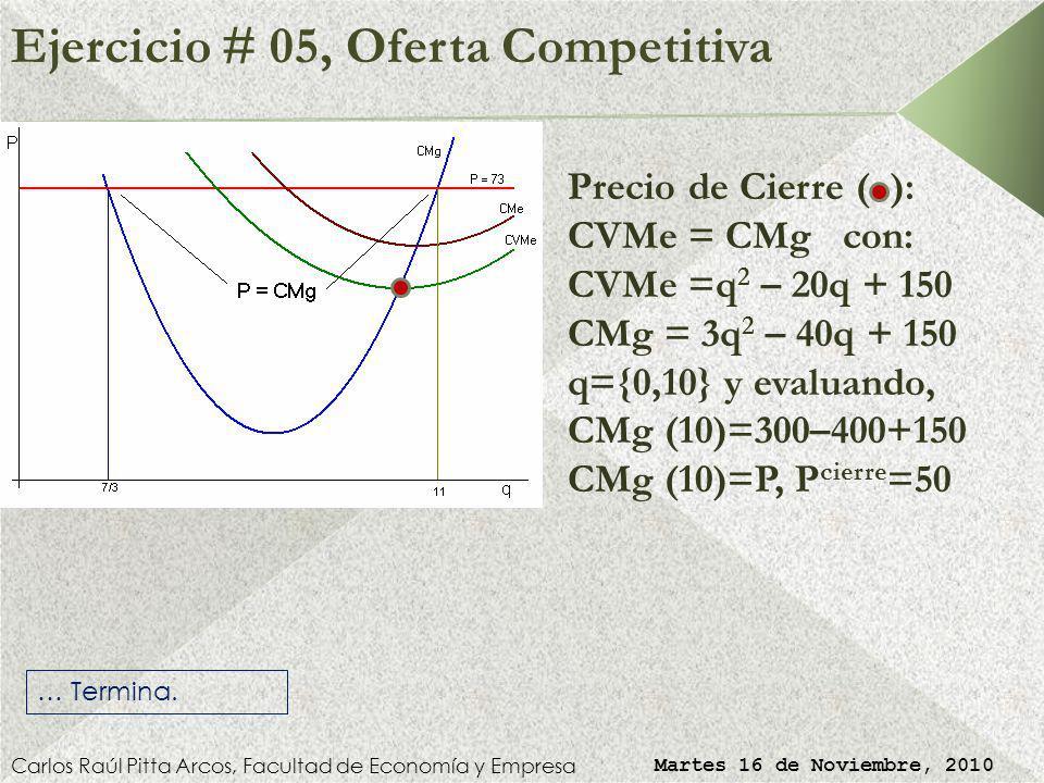 Ejercicio # 05, Oferta Competitiva Carlos Raúl Pitta Arcos, Facultad de Economía y Empresa Martes 16 de Noviembre, 2010 La producción que maximiza el