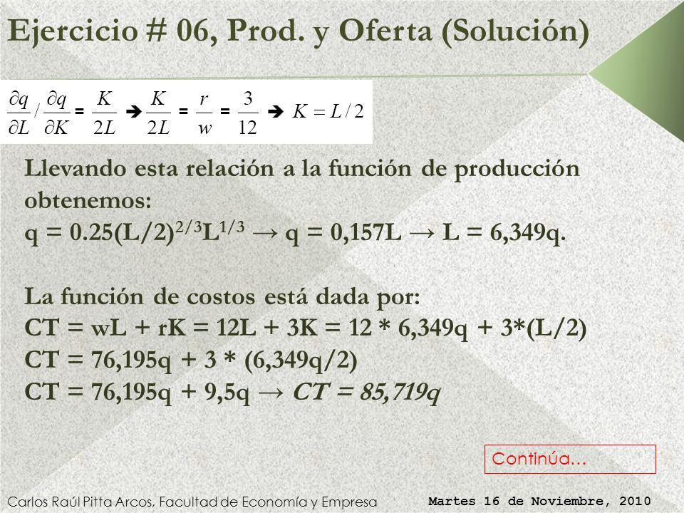 Ejercicio # 06, Prod. y Oferta (Solución) Carlos Raúl Pitta Arcos, Facultad de Economía y Empresa Martes 16 de Noviembre, 2010 La curva de oferta de l