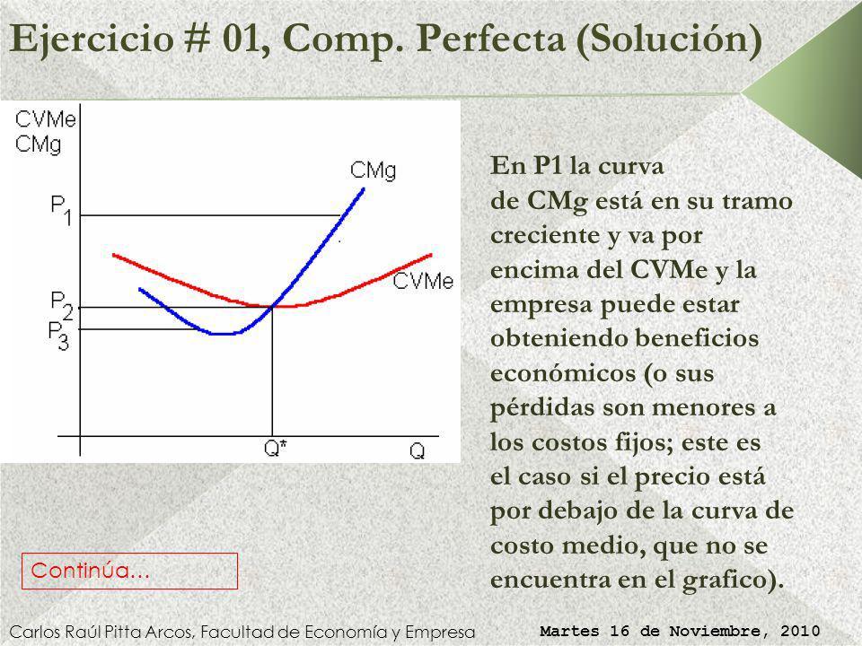 Ejercicio # 01, Comp. Perfecta (Solución) Carlos Raúl Pitta Arcos, Facultad de Economía y Empresa Martes 16 de Noviembre, 2010 Pero no siempre se maxi