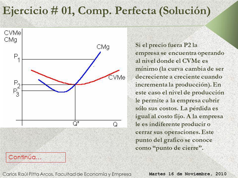 Ejercicio # 01, Comp. Perfecta (Solución) Carlos Raúl Pitta Arcos, Facultad de Economía y Empresa Martes 16 de Noviembre, 2010 En P1 la curva de CMg e