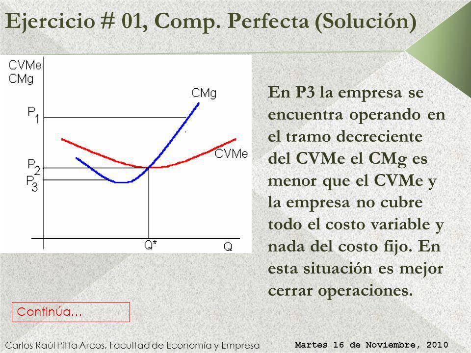Ejercicio # 01, Comp. Perfecta (Solución) Carlos Raúl Pitta Arcos, Facultad de Economía y Empresa Martes 16 de Noviembre, 2010 Si el precio fuera P2 l