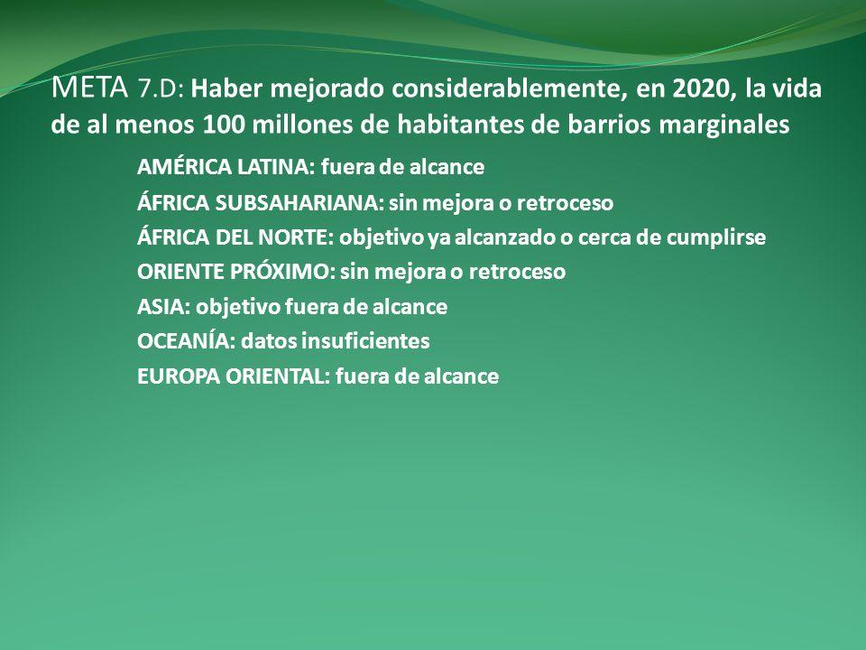 META 7.D: Haber mejorado considerablemente, en 2020, la vida de al menos 100 millones de habitantes de barrios marginales AMÉRICA LATINA: fuera de alc