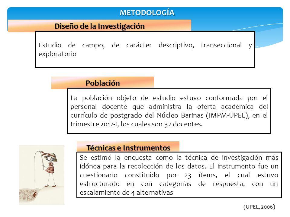 Diseño de la Investigación Estudio de campo, de carácter descriptivo, transeccional y exploratorio Población La población objeto de estudio estuvo con