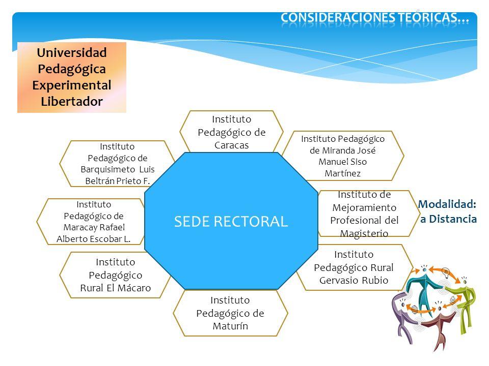 Universidad Pedagógica Experimental Libertador Instituto Pedagógico de Caracas Instituto Pedagógico Rural El Mácaro Instituto de Mejoramiento Profesio