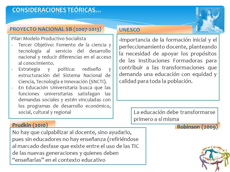PROYECTO NACIONAL SB (2007-2013) UNESCO -Importancia de la formación inicial y el perfeccionamiento docente, planteando la necesidad de apoyar los pro