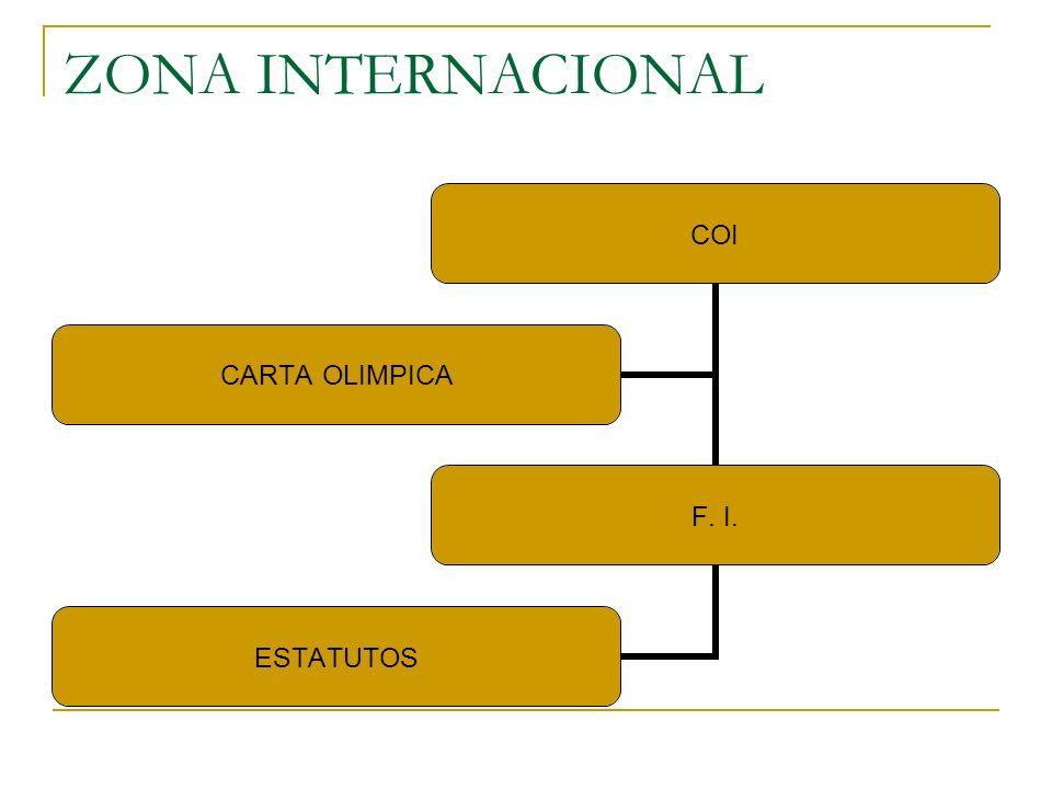 ZONA INTERNACIONAL COI F. I. ESTATUTOS CARTA OLIMPICA