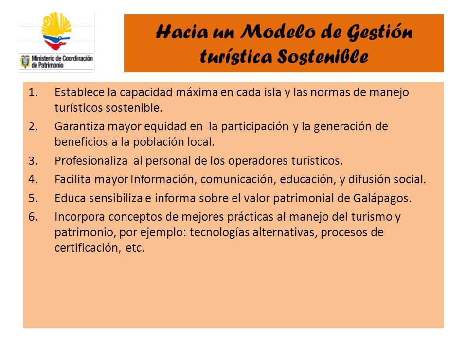 Hacia un Modelo de Gestión turística Sostenible 1.Establece la capacidad máxima en cada isla y las normas de manejo turísticos sostenible. 2.Garantiza