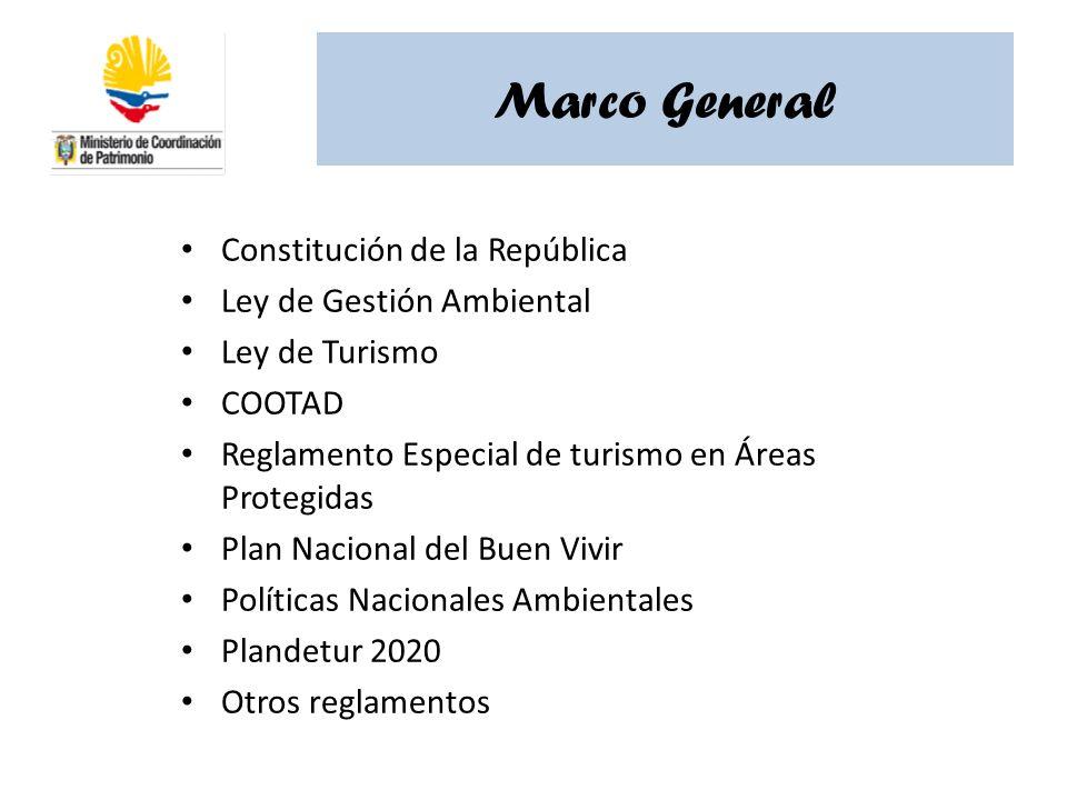 Marco General Constitución de la República Ley de Gestión Ambiental Ley de Turismo COOTAD Reglamento Especial de turismo en Áreas Protegidas Plan Naci