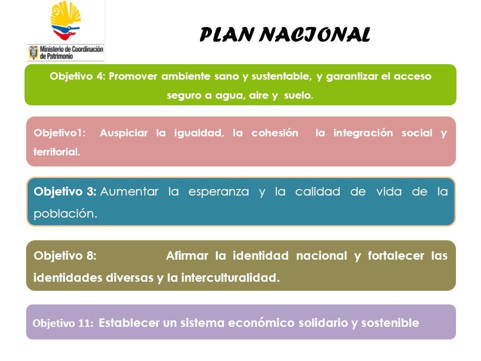 PLAN NACIONAL Objetivo 4: Promover ambiente sano y sustentable, y garantizar el acceso seguro a agua, aire y suelo. Objetivo1: Auspiciar la igualdad,