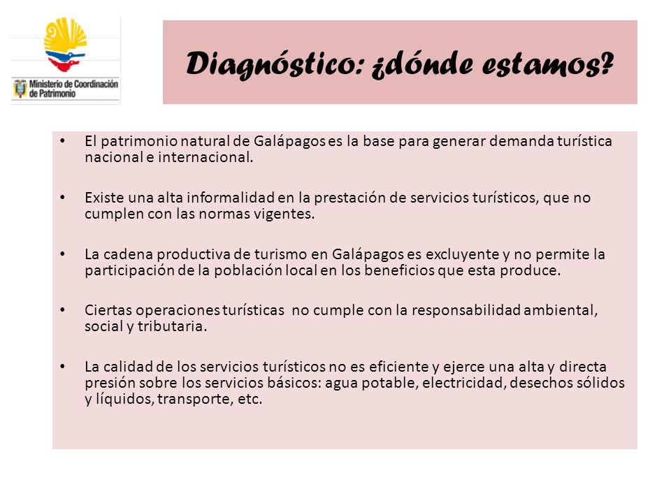 Diagnóstico: ¿dónde estamos? El patrimonio natural de Galápagos es la base para generar demanda turística nacional e internacional. Existe una alta in