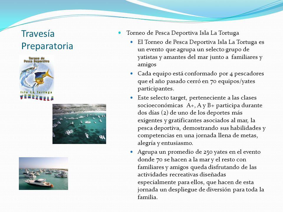 Travesía Preparatoria Torneo de Pesca Deportiva Isla La Tortuga El Torneo de Pesca Deportiva Isla La Tortuga es un evento que agrupa un selecto grupo