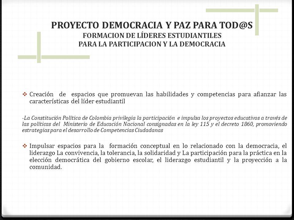 PROYECTO DEMOCRACIA Y PAZ PARA TOD@S FORMACION DE LÍDERES ESTUDIANTILES PARA LA PARTICIPACION Y LA DEMOCRACIA Creación de espacios que promuevan las h