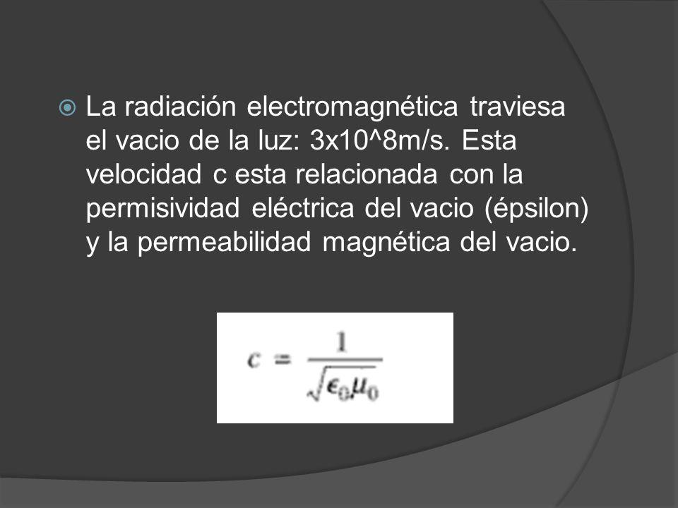 La radiación electromagnética traviesa el vacio de la luz: 3x10^8m/s. Esta velocidad c esta relacionada con la permisividad eléctrica del vacio (épsil