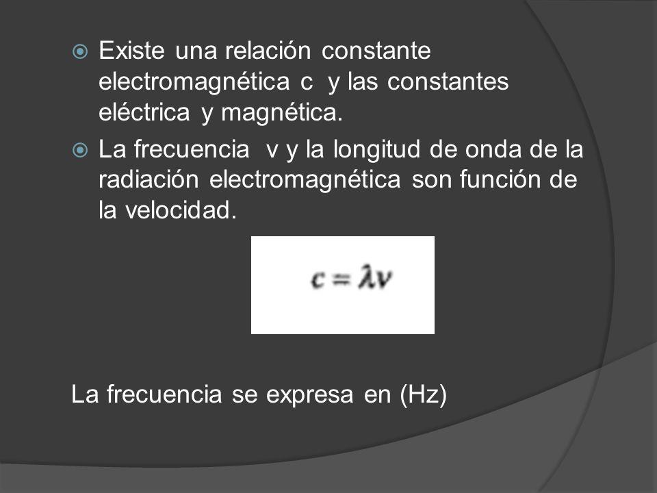 Existe una relación constante electromagnética c y las constantes eléctrica y magnética. La frecuencia v y la longitud de onda de la radiación electro