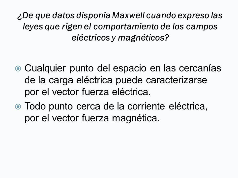 ¿De que datos disponía Maxwell cuando expreso las leyes que rigen el comportamiento de los campos eléctricos y magnéticos? Cualquier punto del espacio