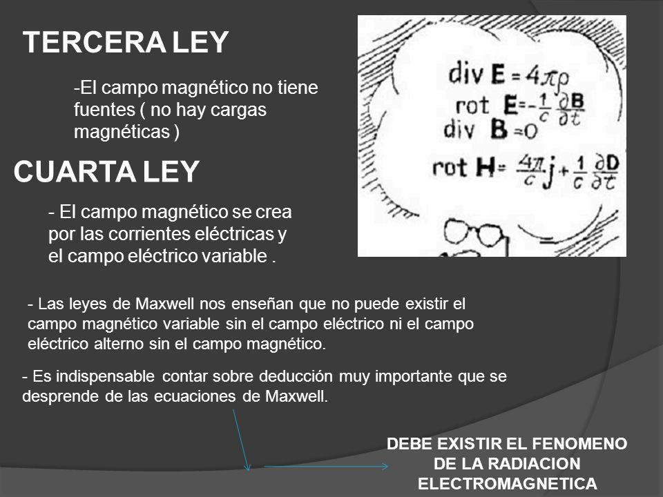-El campo magnético no tiene fuentes ( no hay cargas magnéticas ) - El campo magnético se crea por las corrientes eléctricas y el campo eléctrico vari