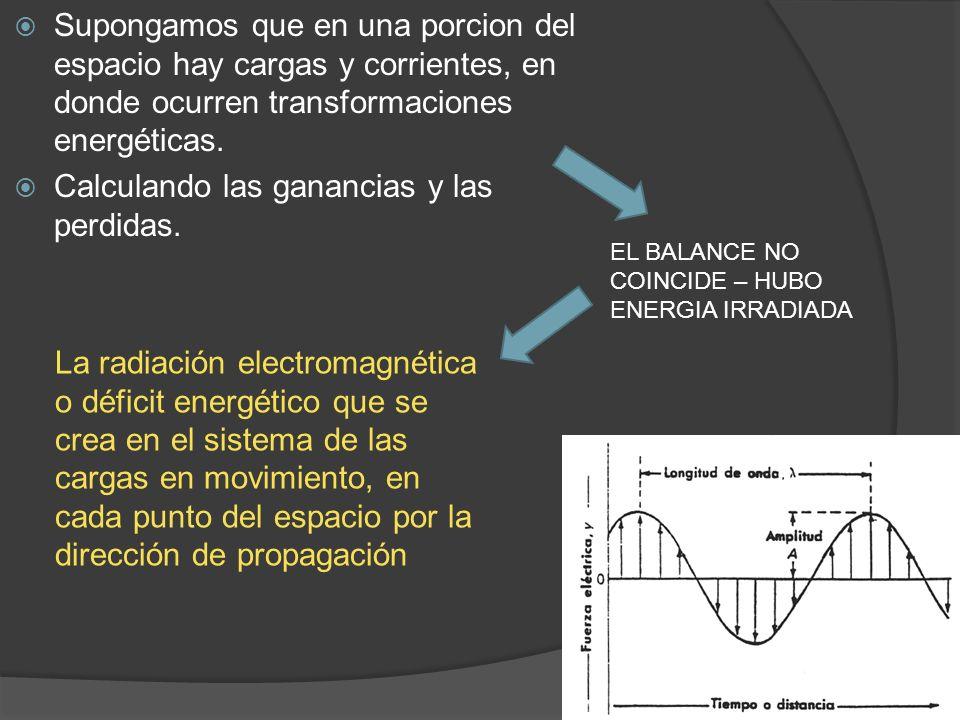 Supongamos que en una porcion del espacio hay cargas y corrientes, en donde ocurren transformaciones energéticas. Calculando las ganancias y las perdi