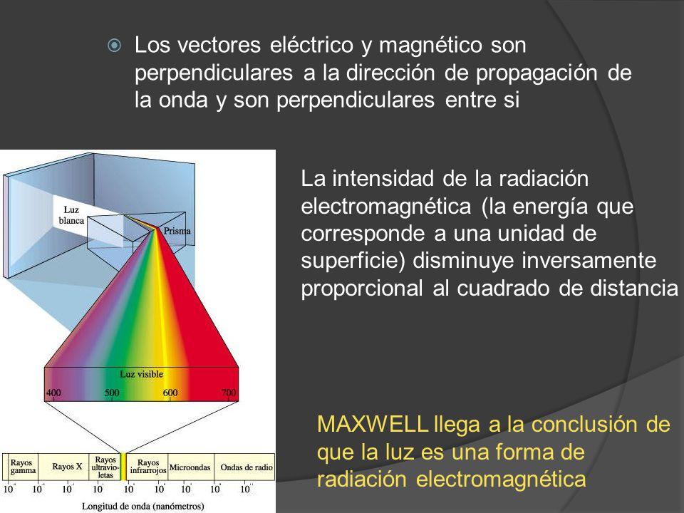 Los vectores eléctrico y magnético son perpendiculares a la dirección de propagación de la onda y son perpendiculares entre si La intensidad de la rad