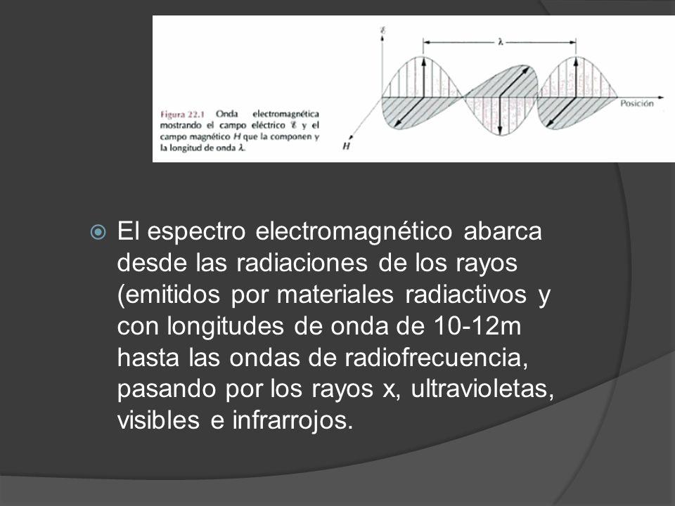 El espectro electromagnético abarca desde las radiaciones de los rayos (emitidos por materiales radiactivos y con longitudes de onda de 10-12m hasta l
