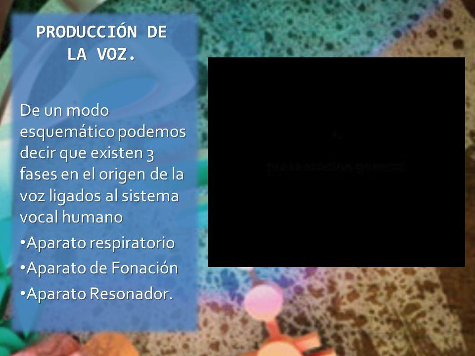 PRODUCCIÓN DE LA VOZ. De un modo esquemático podemos decir que existen 3 fases en el origen de la voz ligados al sistema vocal humano Aparato respirat