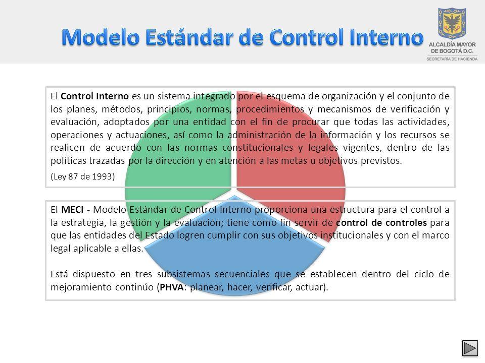 El MECI - Modelo Estándar de Control Interno proporciona una estructura para el control a la estrategia, la gestión y la evaluación; tiene como fin servir de control de controles para que las entidades del Estado logren cumplir con sus objetivos institucionales y con el marco legal aplicable a ellas.