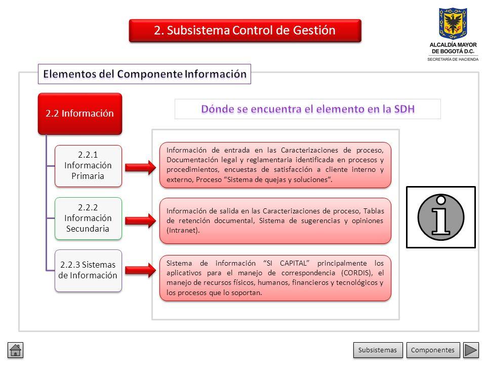 2.1 Actividades de control 2.1.1 Políticas de Operación 2.1.2 Procedimientos 2.1.3 Controles2.1.4 Indicadores 2.1.5 Manual de procedimientos Política