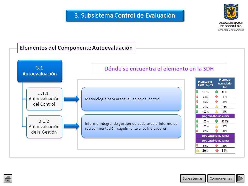 2.3 Comunicación pública 2.3.1 Comunicación Organizacional 2.3.2 Comunicación Informativa 2.3.3 Medios de Comunicación Política de comunicaciones internas y las evaluaciones realizadas sobre su impacto.