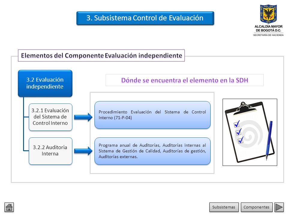 3.1 Autoevaluación 3.1.1. Autoevaluación del Control 3.1.2 Autoevaluación de la Gestión Metodología para autoevaluación del control. Informe integral