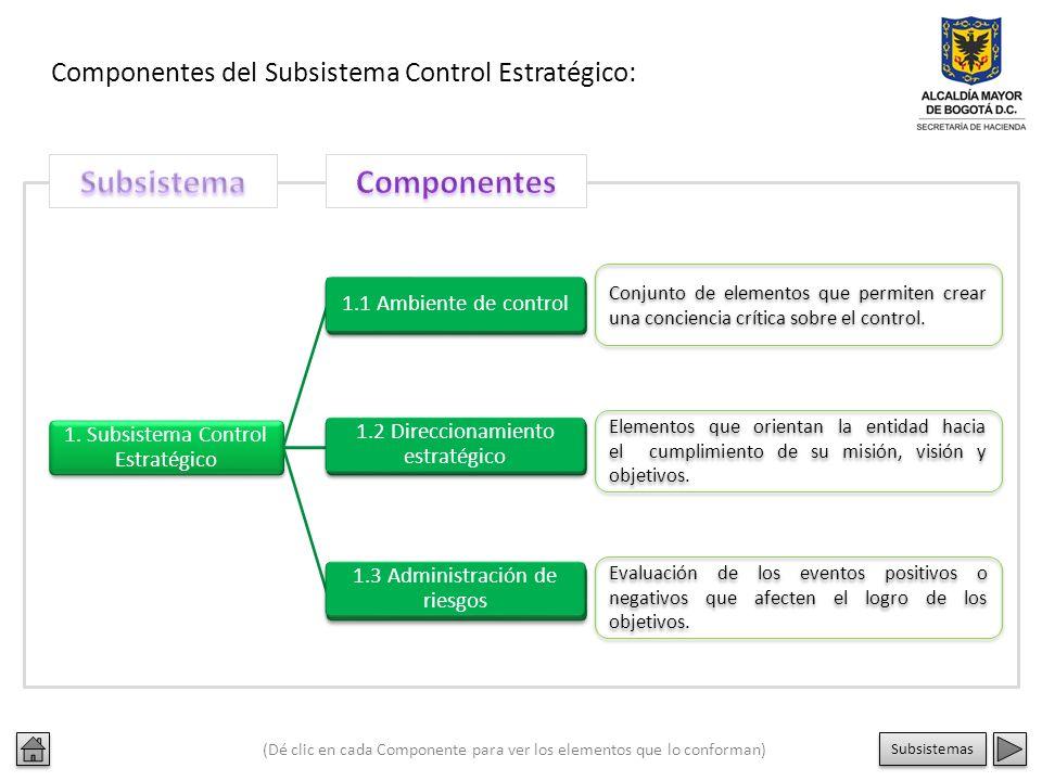 El MECI está conformado por 3 Subsistemas: PLANEAR: En este Subsistema se establecen los controles en el ambiente organizacional, necesarios para prep
