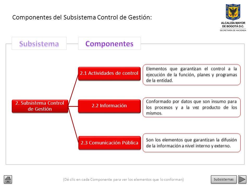 1. Subsistema Control Estratégico 1.1 Ambiente de control 1.2 Direccionamiento estratégico 1.3 Administración de riesgos Componentes del Subsistema Co